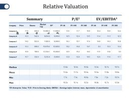 Relative Valuation Ppt File Icons