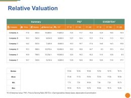 Relative Valuation Ppt Files