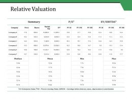 Relative Valuation Ppt Styles Templates