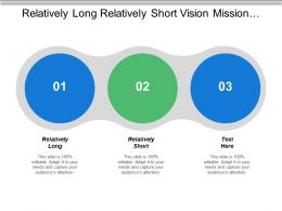 Relatively Long Relatively Short Vision Mission Strategic Goals Objectives