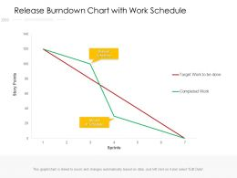 Release Burndown Chart With Work Schedule