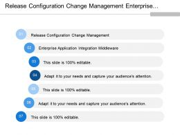 Release Configuration Change Management Enterprise Application Integration Middleware