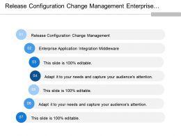 Release Configuration Change Management Enterprise Application Integration Middleware