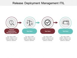 Release Deployment Management Itil Ppt Powerpoint Presentation Gallery Slideshow Cpb