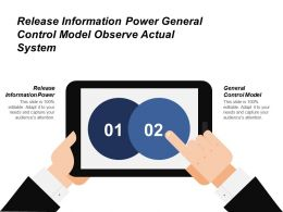 Release Information Power General Control Model Observe Actual System