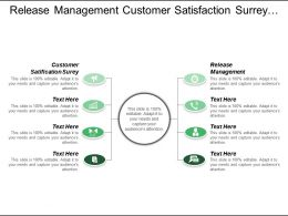 Release Management Customer Satisfaction Surrey Service Quality Study