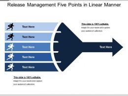 Release Management Five Points In Linear Manner