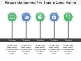 Release Management Five Steps In Linear Manner