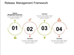 Release Management Framework Ppt Powerpoint Presentation File Model Cpb