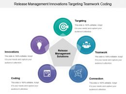 Release Management Innovations Targeting Teamwork Coding