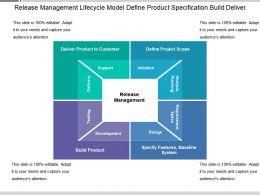 release_management_lifecycle_model_define_product_specification_build_deliver_Slide01