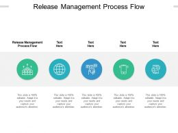 Release Management Process Flow Ppt Powerpoint Presentation Pictures Graphics Template Cpb