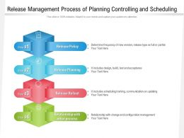Release Management Process Of Planning Controlling And Scheduling