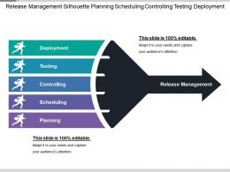 Release Management Silhouette Planning Scheduling Controlling Testing Deployment