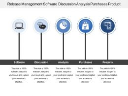 release_management_software_discussion_analysis_purchases_product_Slide01