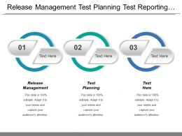 Release Management Test Planning Test Reporting Infrastructure Development