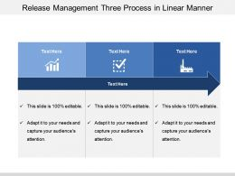 Release Management Three Process In Linear Manner