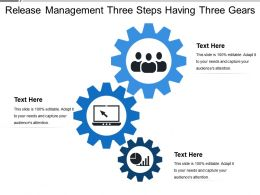 Release Management Three Steps Having Three Gears