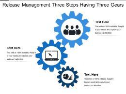 Release Management Three Steps Having Three Gears