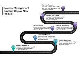 Release Management Timeline Deploy New Product