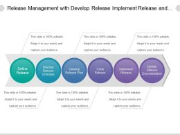 Release Management With Develop Release Implement Release And Update