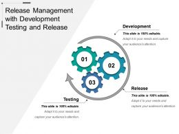 Release Management With Development Testing And Release
