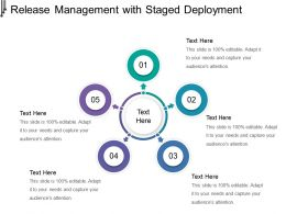 Release Management With Staged Deployment