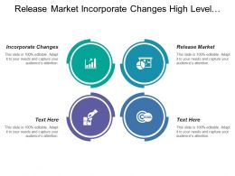 Release Market Incorporate Changes High Level Requirements Iteration Planning