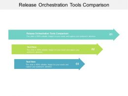 Release Orchestration Tools Comparison Ppt Powerpoint Presentation Model Graphics Tutorials Cpb