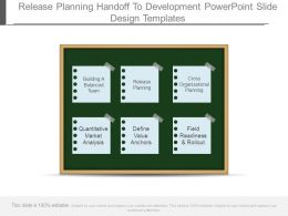 Release Planning Handoff To Development Powerpoint Slide Design Templates