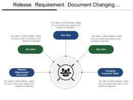 Release Requirement Document Changing Customer Tasks Liberalization Geographic