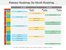 Release Roadmap Six Month Roadmap Covering Process Such As Marketing Launch And Social Media