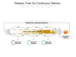 Release Train For Continuous Delivery