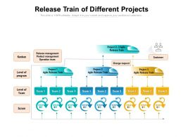 Release Train Of Different Projects