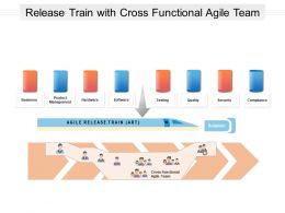 Release Train With Cross Functional Agile Team