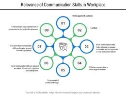 Relevance Of Communication Skills In Workplace