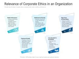 Relevance Of Corporate Ethics In An Organization