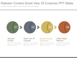 Relevant Content Smart View Of Customer Ppt Slides