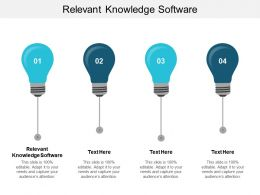 Relevant Knowledge Software Ppt Powerpoint Presentation Infographic Template Diagrams Cpb