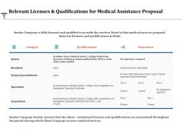 Relevant Licenses And Qualifications For Medical Assistance Proposal Ppt Powerpoint Presentation Slides
