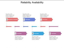 Reliability Availability Ppt Powerpoint Presentation File Show Cpb