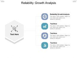 Reliability Growth Analysis Ppt Powerpoint Presentation Portfolio Aids Cpb