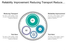 Reliability Improvement Reducing Transport Reduce Eliminate Manual Processes