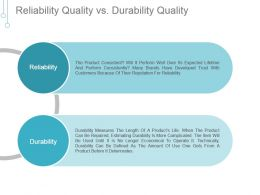 Reliability Quality Vs Durability Quality Ppt Images