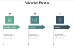 Relocation Process Ppt Powerpoint Presentation Files Cpb