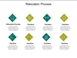 Relocation Process Ppt Powerpoint Presentation Slides Microsoft Cpb