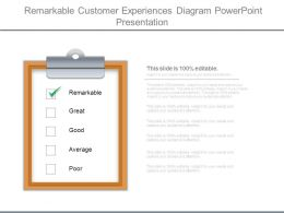 Remarkable Customer Experiences Diagram Powerpoint Presentation