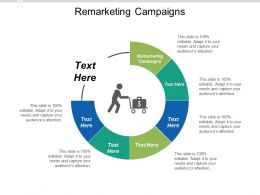 Remarketing Campaigns Ppt Powerpoint Presentation Professional Clipart Cpb