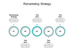 Remarketing Strategy Ppt Powerpoint Presentation Layouts Introduction Cpb
