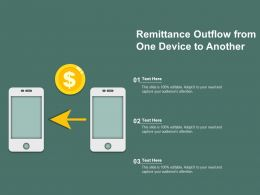 Remittance Outflow From One Device To Another